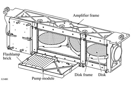 Disk Amplifier Component Diagram