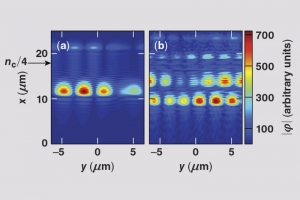 Color maps of the electrostatic potential from 2-D LPSE simulations