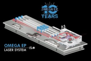 10 Year Anniversary of OMEGA EP, illustration of OMEGA EP Laser System with 10 year logo on it
