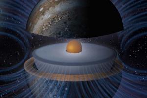 Magnetic fields around Jupiter