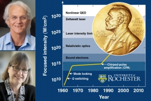 Gérard Mourou, top left, Donna Strickland, bottom left, pictured with a graph showing their discovery of chirped-pulse amplification and the Nobel Prize medal