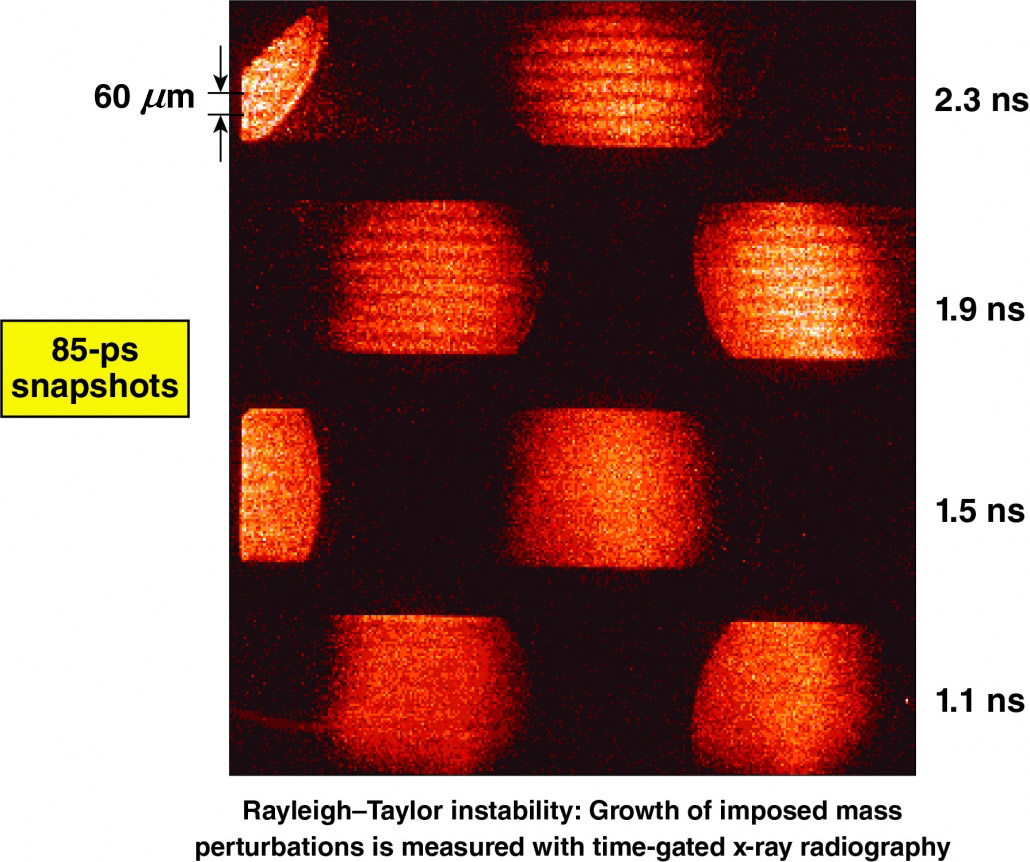 Rayleigh–Taylor instability: growth of imposed mass perturbations is measured with time-gated x-ray radiography