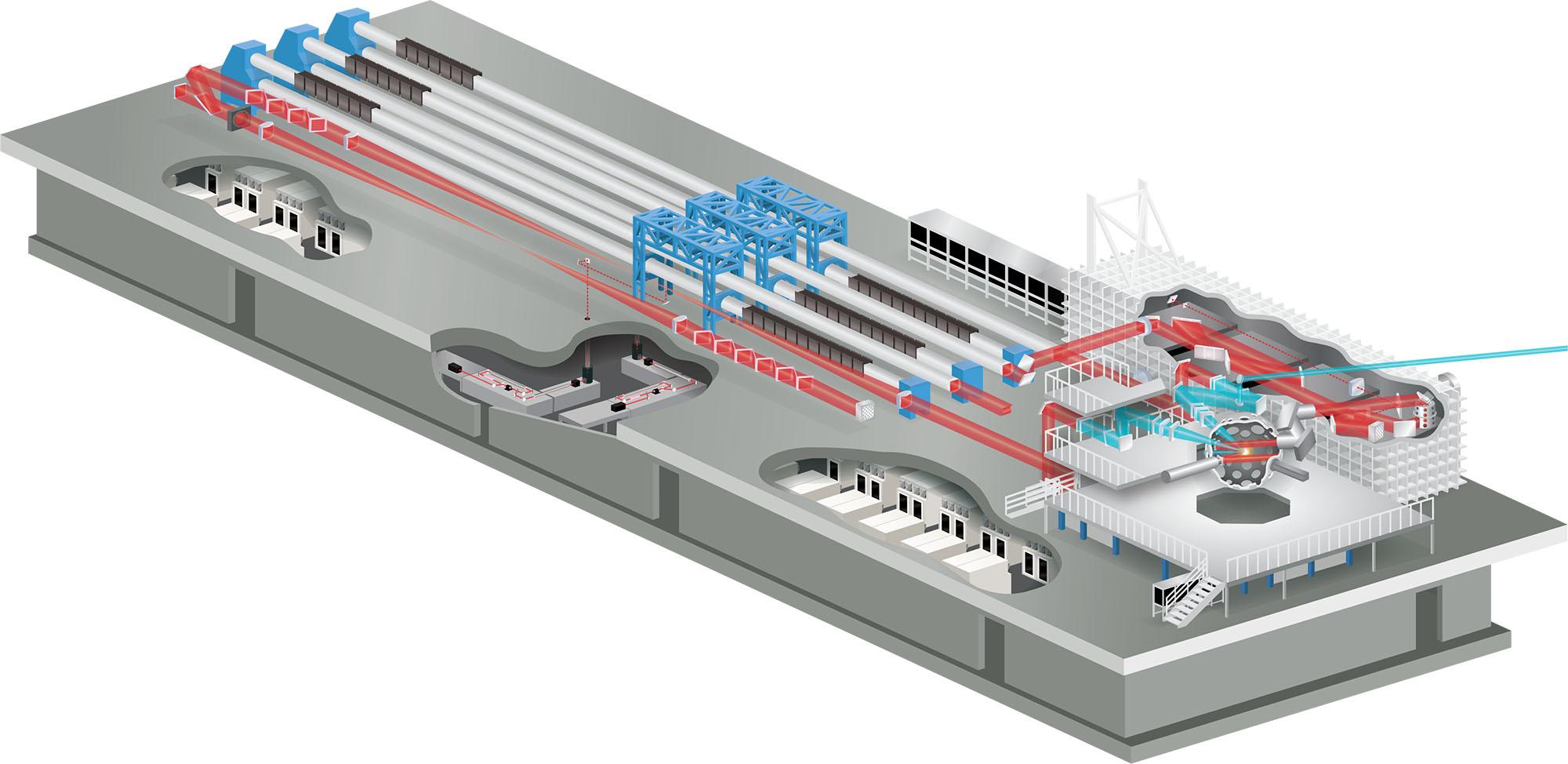 OMEGA EP Laser System illustration