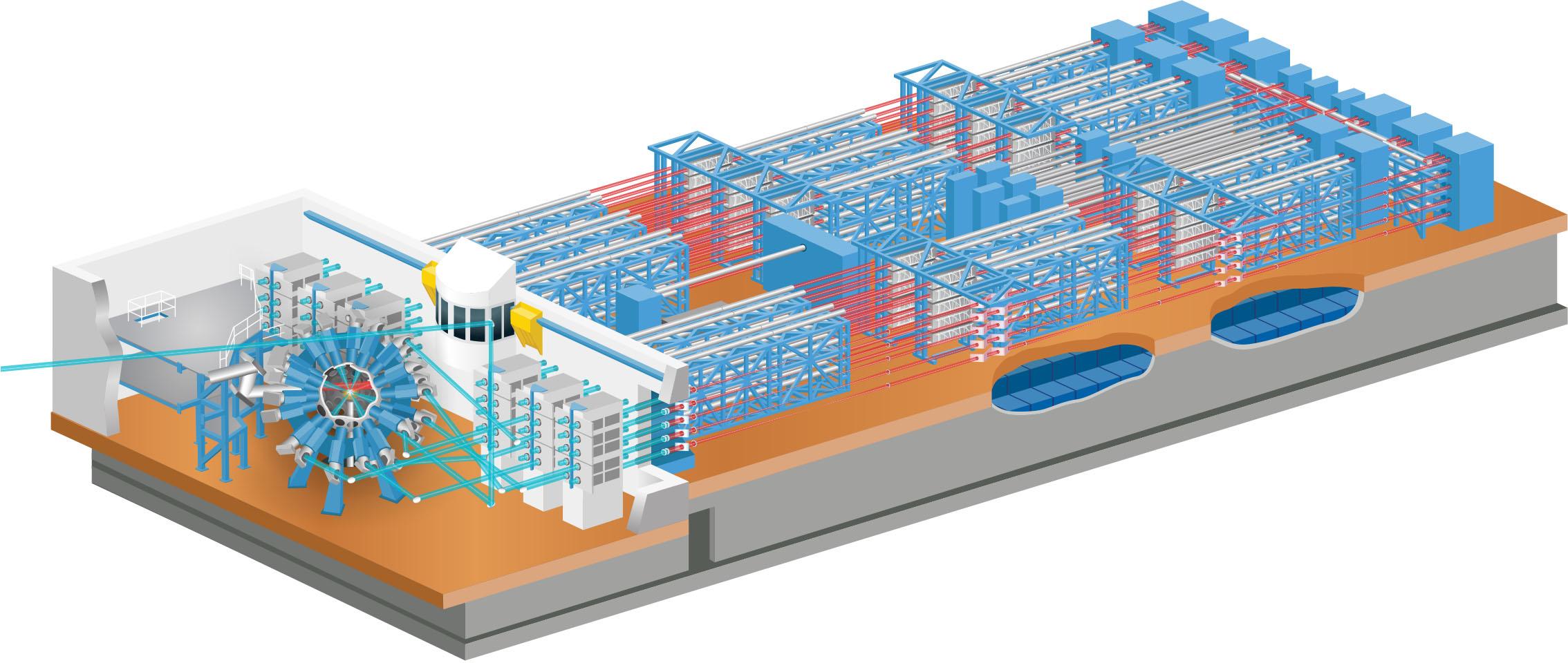 OMEGA Laser System illustration