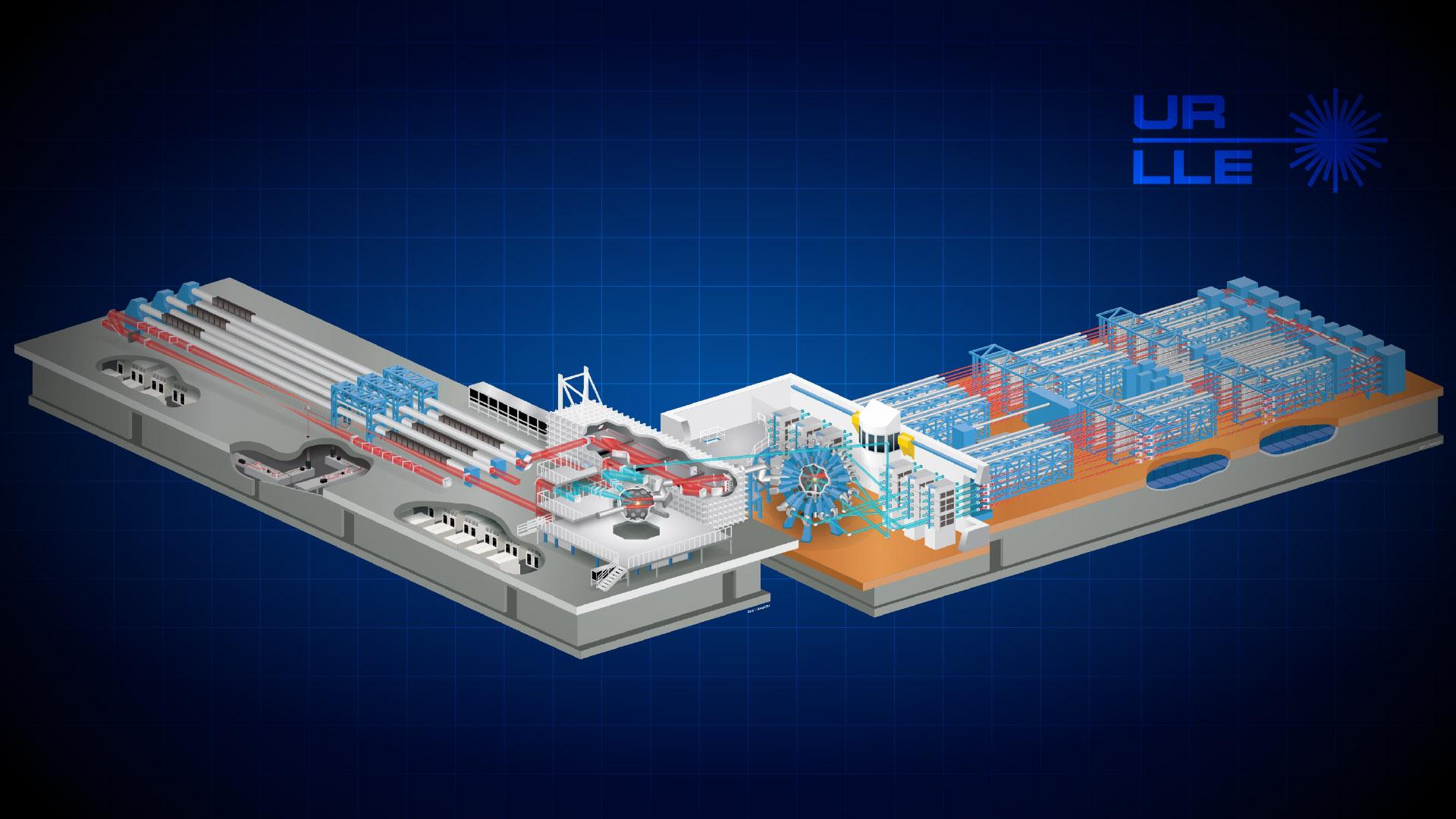 Zoom background with illustration of Omega Laser Facility