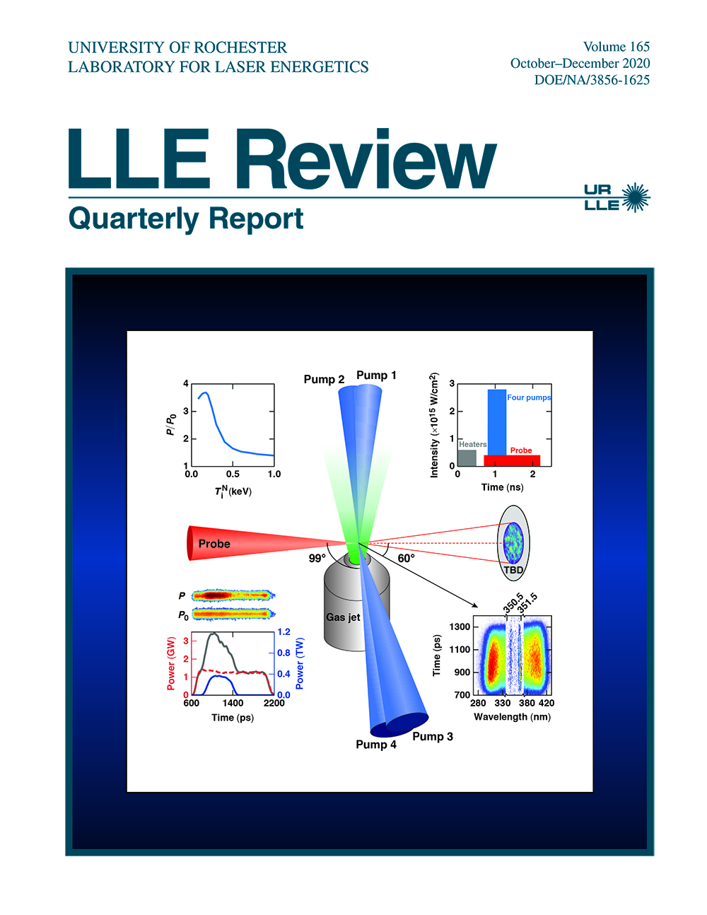 LLE Review 165 Cover